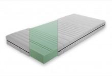 7-Zonen Matratze 90x200 Comfort Mod.804587 Weiss